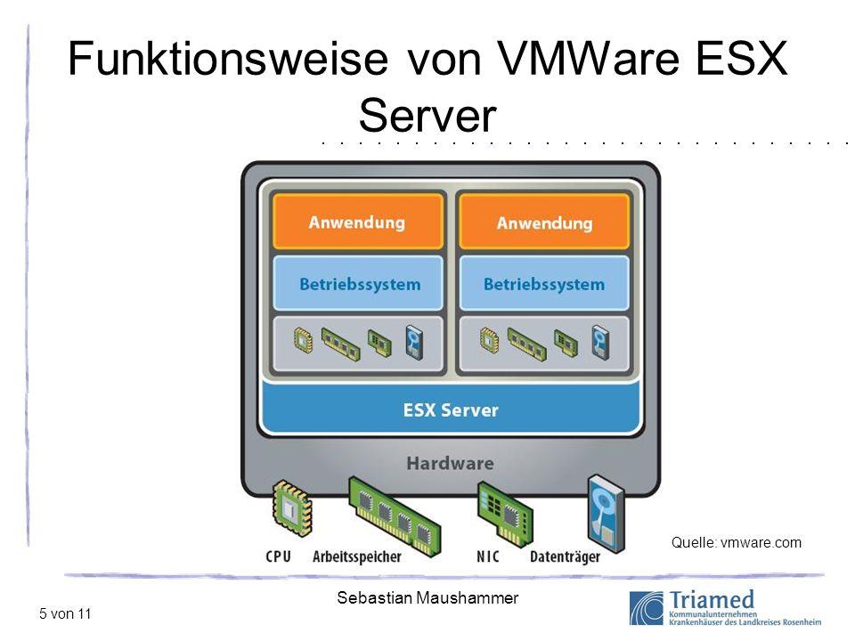 Sebastian Maushammer 5 von 11 Funktionsweise von VMWare ESX Server Quelle: vmware.com