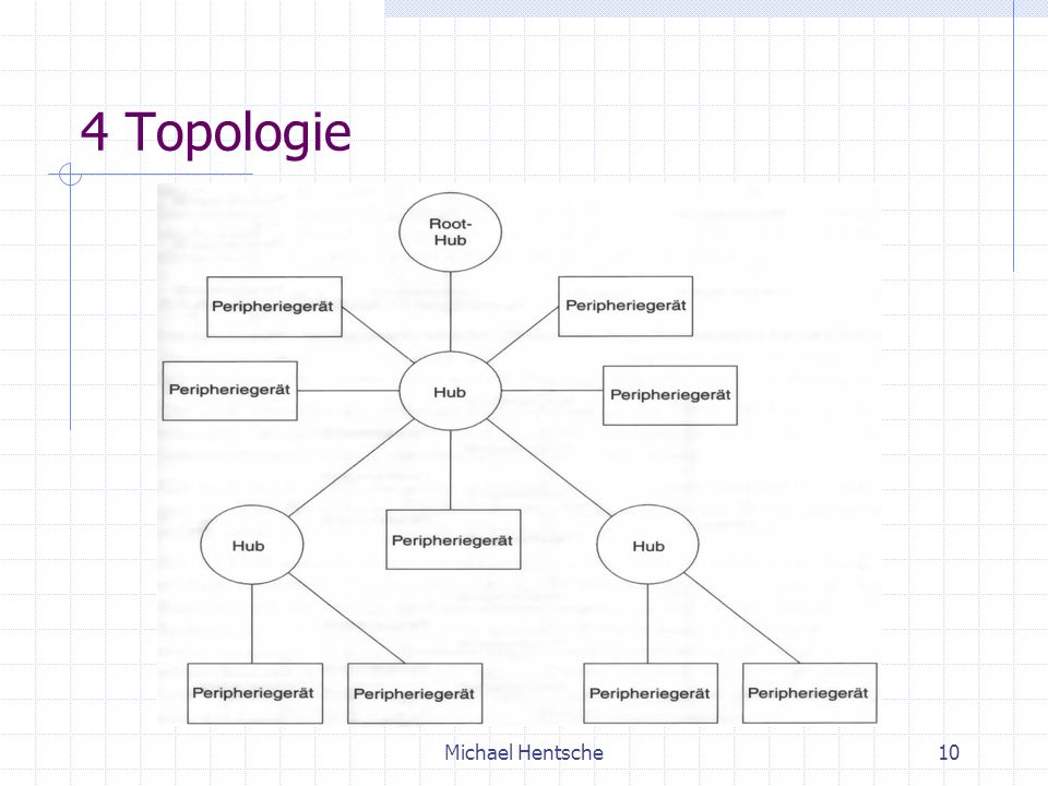 Michael Hentsche10 4 Topologie