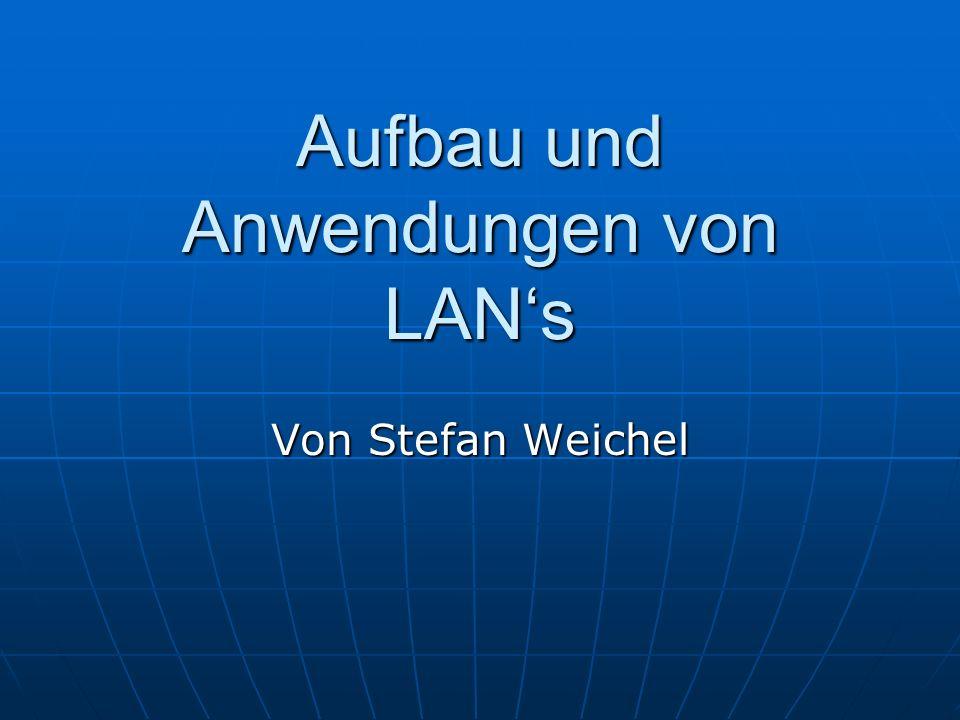 Inhalt Was ist ein LAN.Was ist ein LAN.