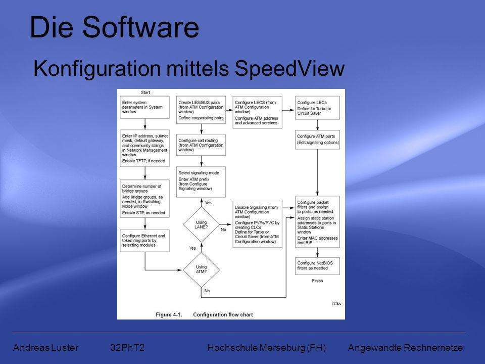 Die Software Konfiguration mittels SpeedView Andreas Luster 02PhT2 Hochschule Merseburg (FH) Angewandte Rechnernetze