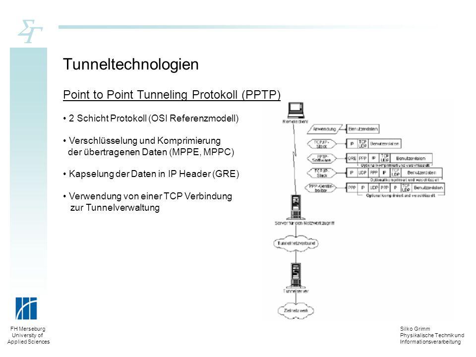 Silko Grimm Physikalische Technik und Informationsverarbeitung FH Merseburg University of Applied Sciences Tunneltechnologien Point to Point Tunneling