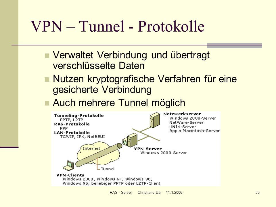 RAS - Server Christiane Bär 11.1.200635 VPN – Tunnel - Protokolle Verwaltet Verbindung und übertragt verschlüsselte Daten Nutzen kryptografische Verfa