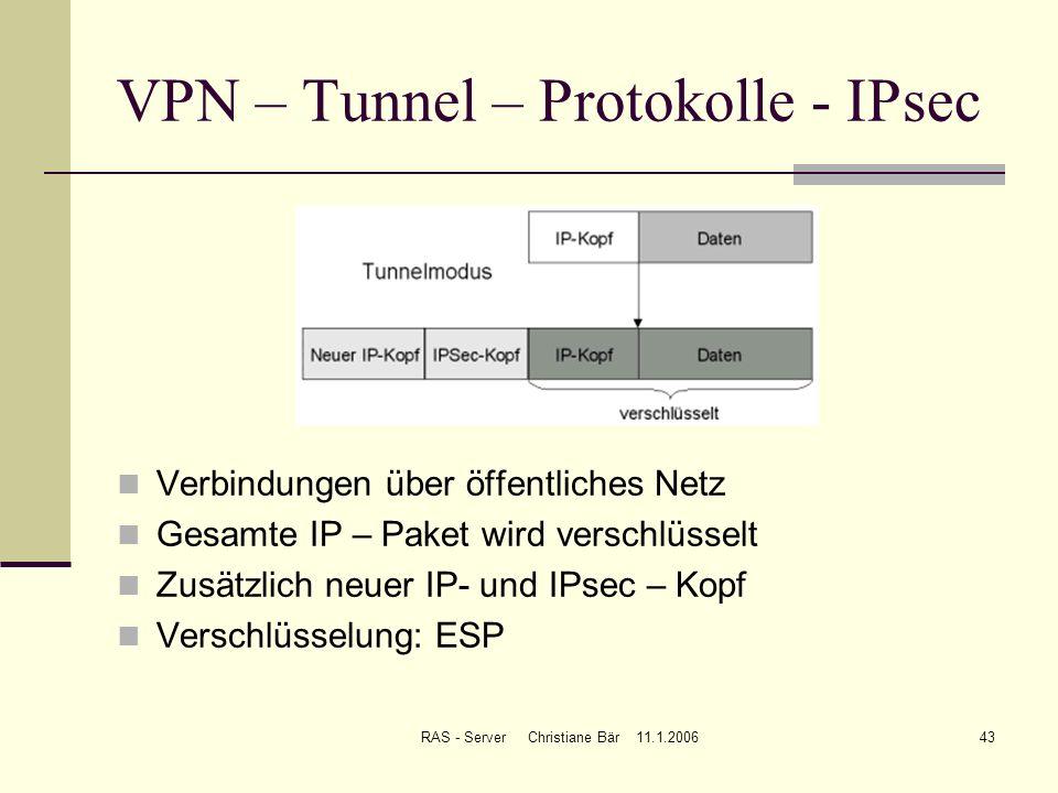 RAS - Server Christiane Bär 11.1.200643 VPN – Tunnel – Protokolle - IPsec Verbindungen über öffentliches Netz Gesamte IP – Paket wird verschlüsselt Zu