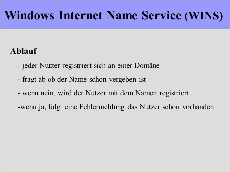 Windows Internet Name Service (WINS) - jeder Nutzer registriert sich an einer Domäne - fragt ab ob der Name schon vergeben ist - wenn nein, wird der N