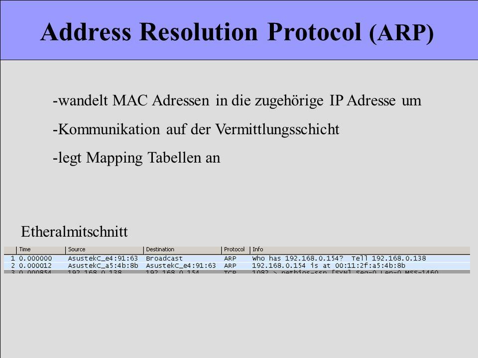Address Resolution Protocol (ARP) -wandelt MAC Adressen in die zugehörige IP Adresse um -Kommunikation auf der Vermittlungsschicht -legt Mapping Tabel