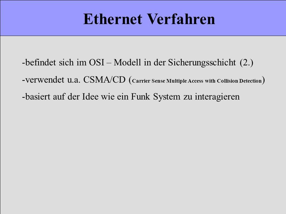 Ethernet Verfahren -befindet sich im OSI – Modell in der Sicherungsschicht (2.) -verwendet u.a. CSMA/CD ( Carrier Sense Multiple Access with Collision