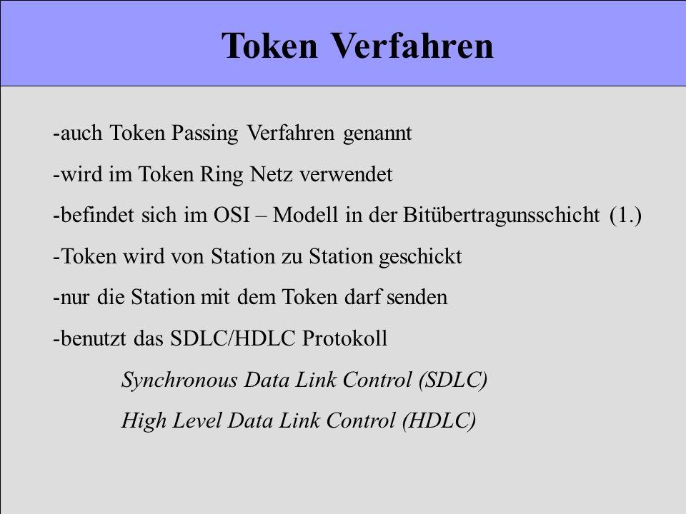 Token Verfahren -auch Token Passing Verfahren genannt -wird im Token Ring Netz verwendet -befindet sich im OSI – Modell in der Bitübertragunsschicht (