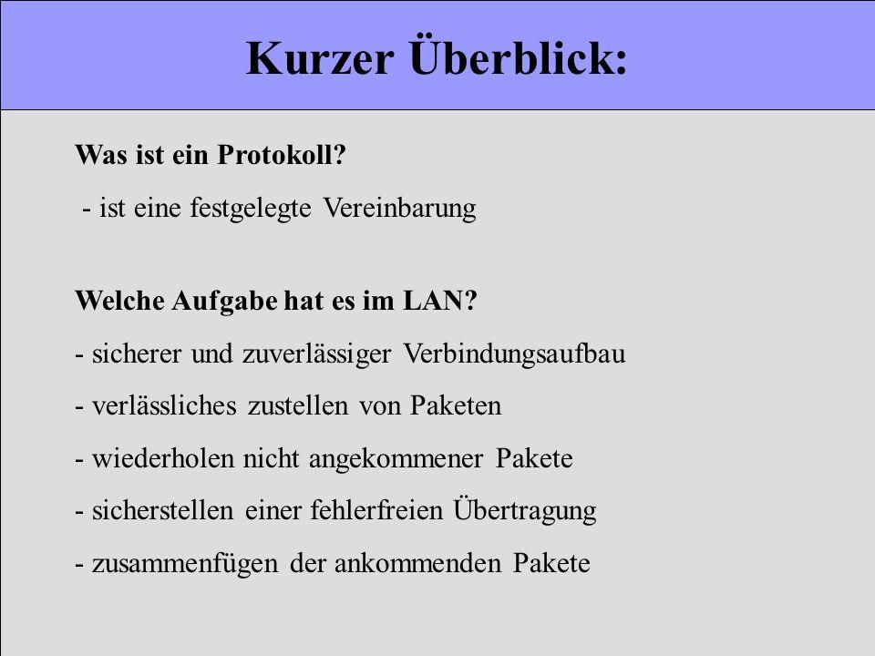 Kurzer Überblick: Was ist ein Protokoll? - ist eine festgelegte Vereinbarung Welche Aufgabe hat es im LAN? - sicherer und zuverlässiger Verbindungsauf