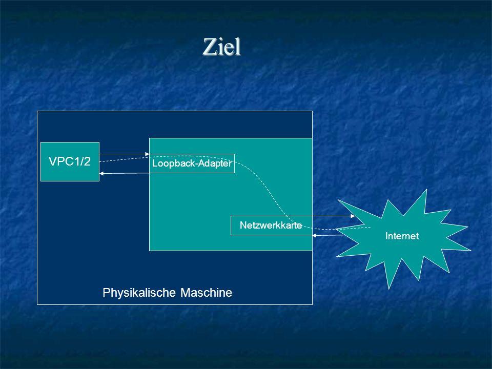 Ziel VPC1/2 Loopback-Adapter Netzwerkkarte Internet Physikalische Maschine