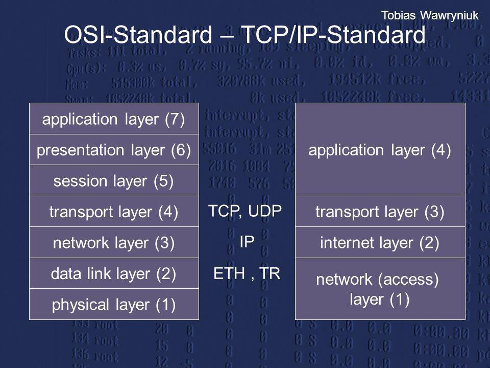Tobias Wawryniuk OSI-Standard – TCP/IP-Standard application layer (7) presentation layer (6) session layer (5) transport layer (4) network layer (3) d