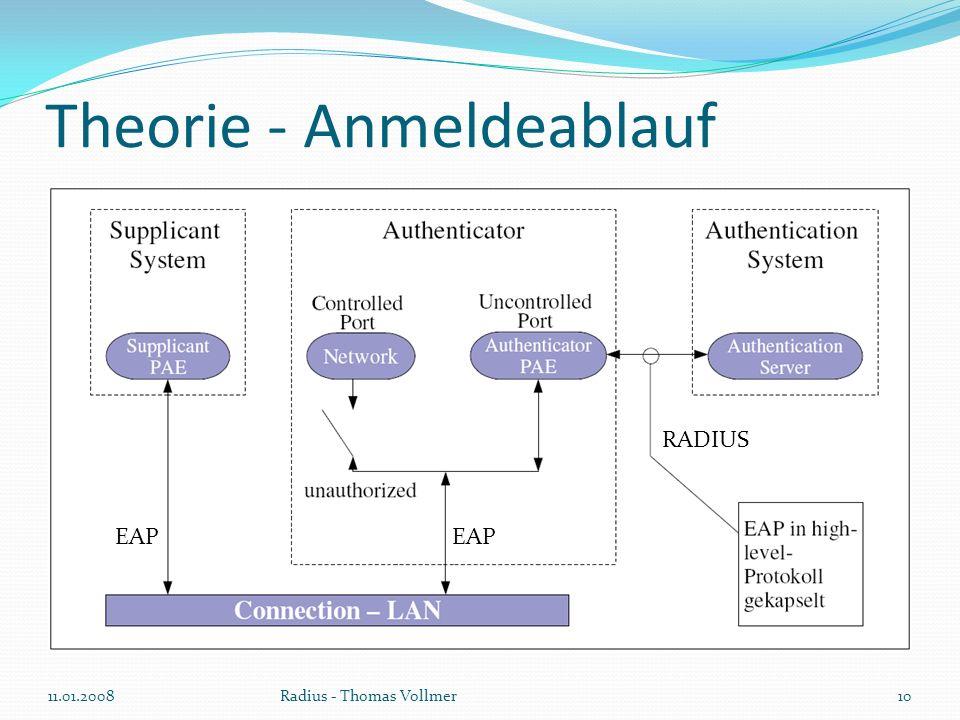 Theorie - Anmeldeablauf EAP RADIUS 11.01.200810Radius - Thomas Vollmer