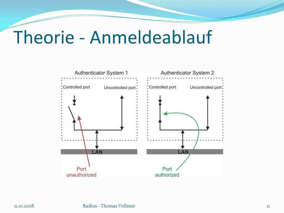 Theorie - Anmeldeablauf 11.01.2008Radius - Thomas Vollmer11
