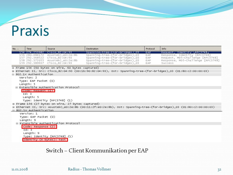 Praxis 11.01.200832Radius - Thomas Vollmer Switch – Client Kommunikation per EAP