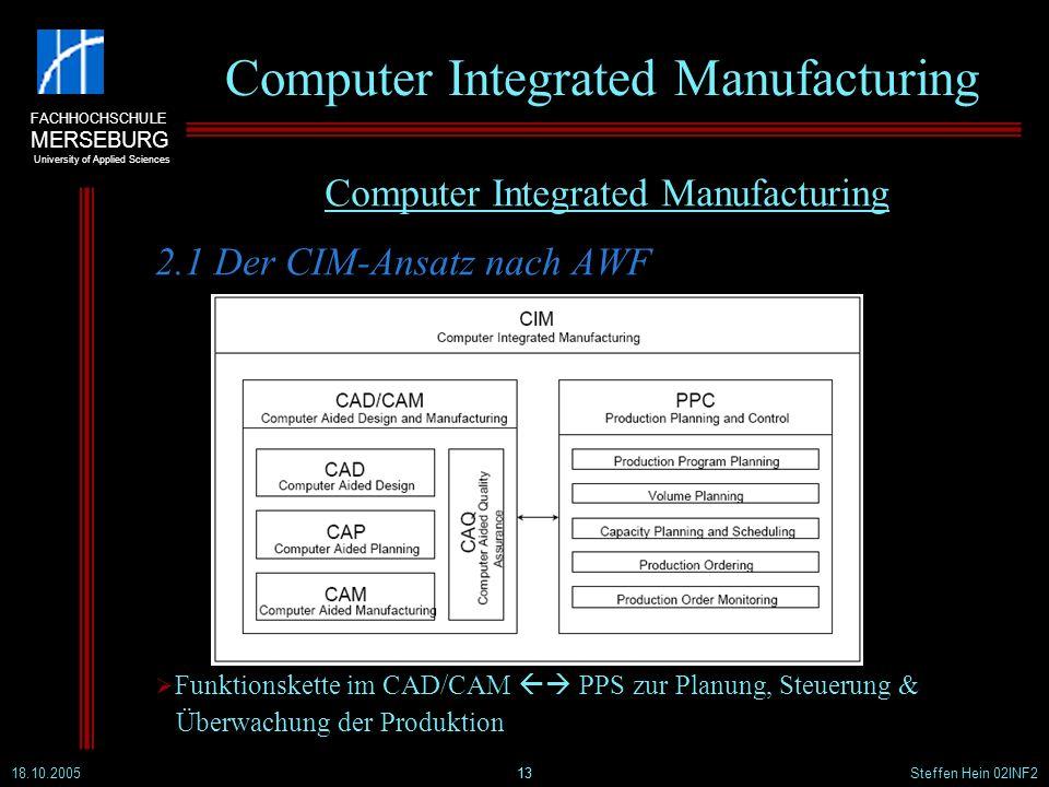 FACHHOCHSCHULE MERSEBURG University of Applied Sciences 18.10.2005Steffen Hein 02INF213 Computer Integrated Manufacturing 2.1 Der CIM-Ansatz nach AWF