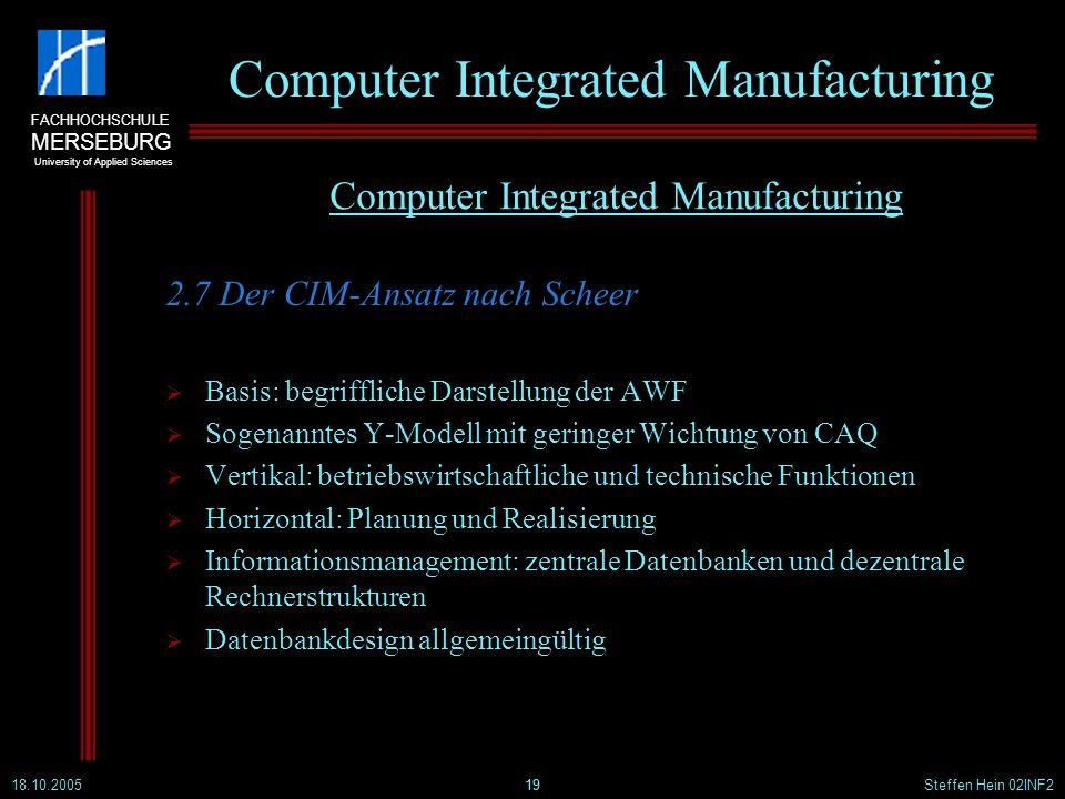 FACHHOCHSCHULE MERSEBURG University of Applied Sciences 18.10.2005Steffen Hein 02INF219 Computer Integrated Manufacturing 2.7 Der CIM-Ansatz nach Sche