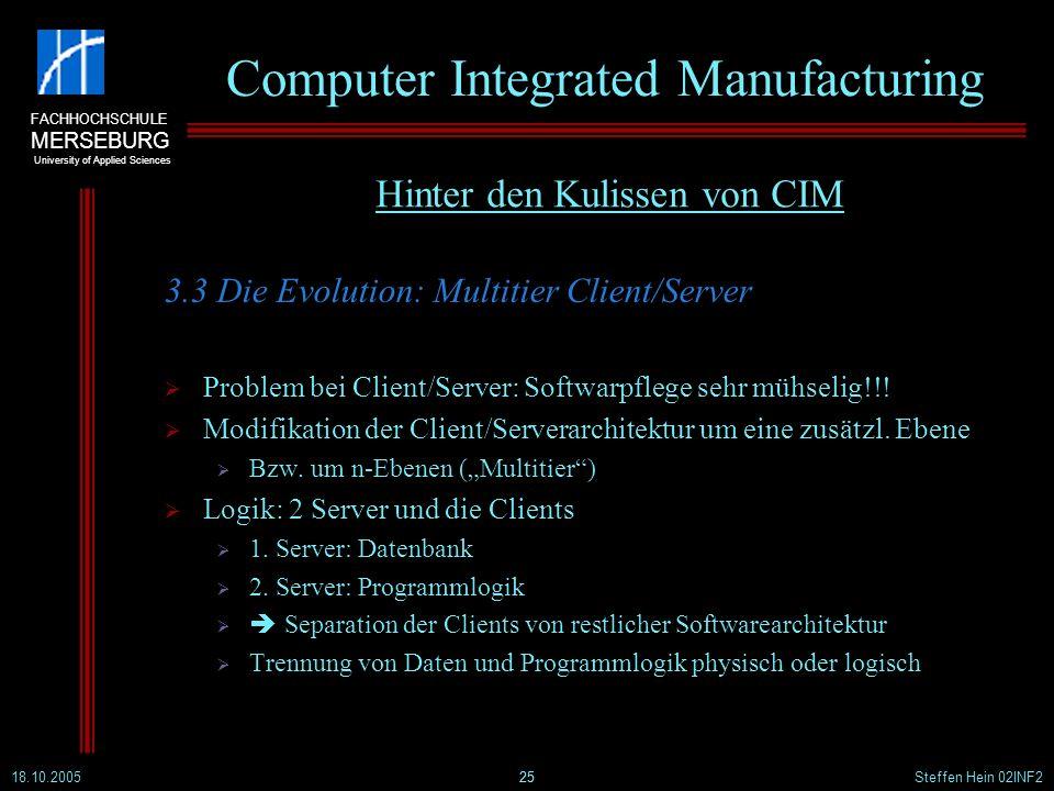 FACHHOCHSCHULE MERSEBURG University of Applied Sciences 18.10.2005Steffen Hein 02INF225 Computer Integrated Manufacturing 3.3 Die Evolution: Multitier