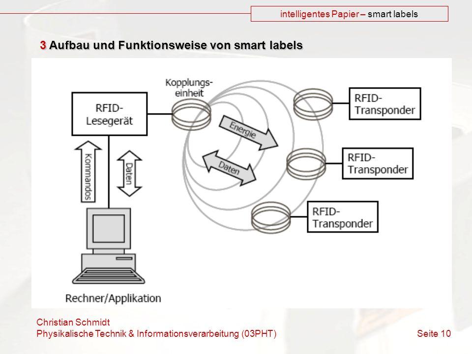 Christian Schmidt Physikalische Technik & Informationsverarbeitung (03PHT) Seite 10 intelligentes Papier – smart labels 3 Aufbau und Funktionsweise von smart labels