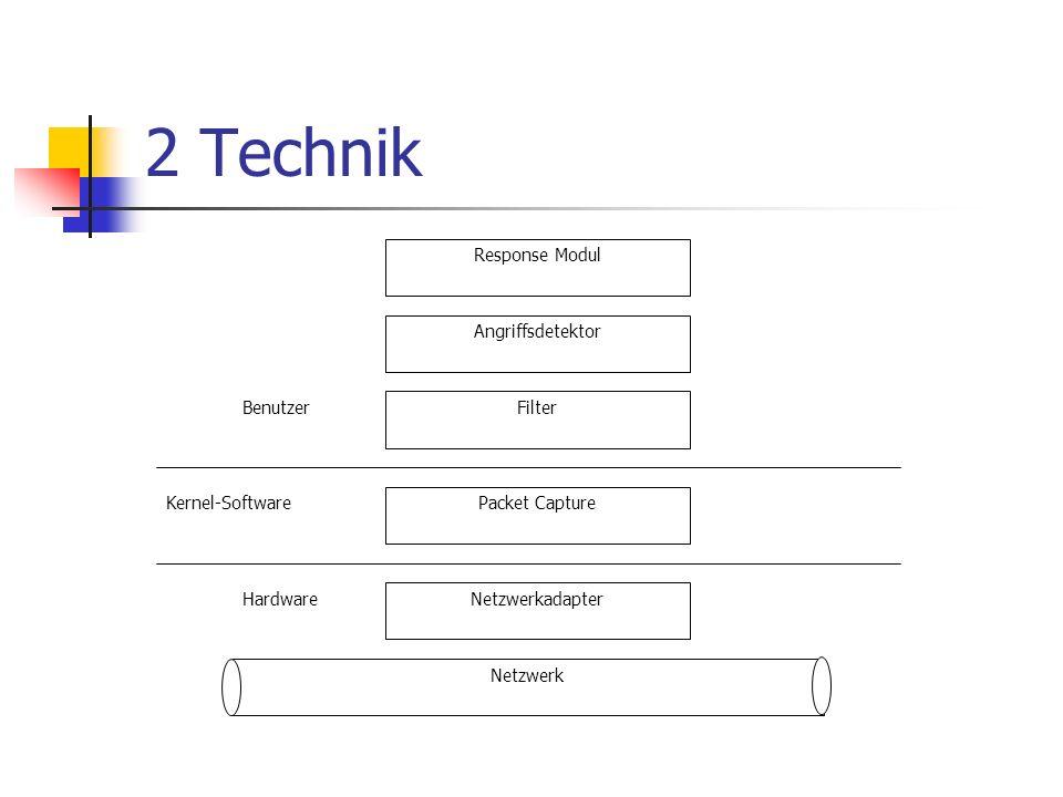 2 Technik Response Modul Angriffsdetektor Filter Benutzer Packet Capture Kernel-Software Netzwerkadapter Hardware Netzwerk