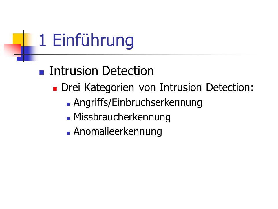 1 Einführung Intrusion Detection Drei Kategorien von Intrusion Detection: Angriffs/Einbruchserkennung Missbraucherkennung Anomalieerkennung