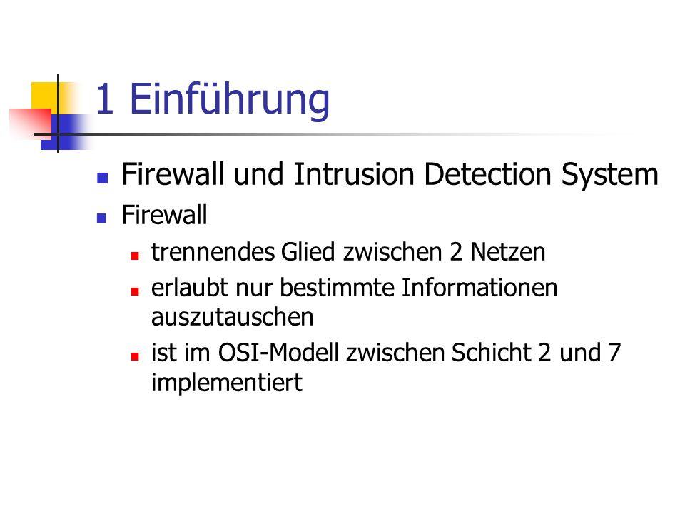 1 Einführung Firewall und Intrusion Detection System Firewall trennendes Glied zwischen 2 Netzen erlaubt nur bestimmte Informationen auszutauschen ist im OSI-Modell zwischen Schicht 2 und 7 implementiert