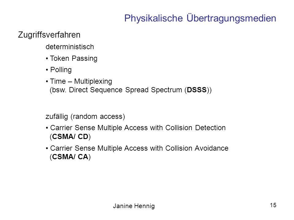 Janine Hennig 15 Physikalische Übertragungsmedien deterministisch Token Passing Polling Time – Multiplexing (bsw. Direct Sequence Spread Spectrum (DSS