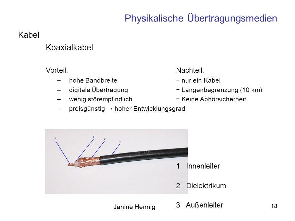 Janine Hennig 18 Physikalische Übertragungsmedien Kabel Koaxialkabel Vorteil:Nachteil: –hohe Bandbreite nur ein Kabel –digitale Übertragung Längenbegr
