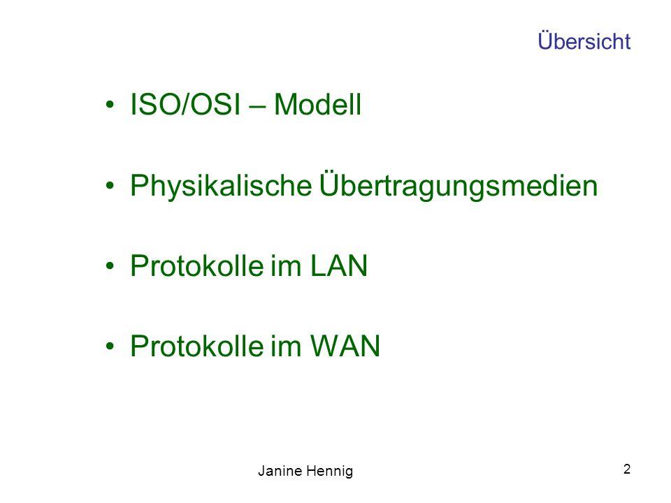 2 Übersicht ISO/OSI – Modell Physikalische Übertragungsmedien Protokolle im LAN Protokolle im WAN