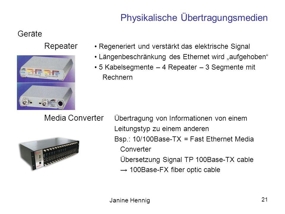 Janine Hennig 21 Physikalische Übertragungsmedien Repeater Regeneriert und verstärkt das elektrische Signal Längenbeschränkung des Ethernet wird aufge