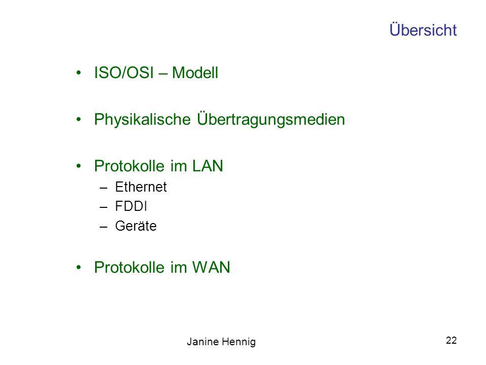 Janine Hennig 22 Übersicht ISO/OSI – Modell Physikalische Übertragungsmedien Protokolle im LAN –Ethernet –FDDI –Geräte Protokolle im WAN