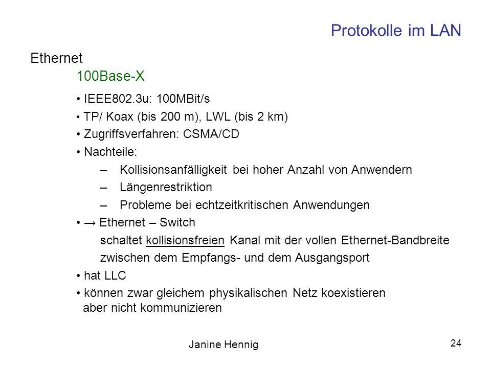 Janine Hennig 24 Protokolle im LAN 100Base-X IEEE802.3u: 100MBit/s TP/ Koax (bis 200 m), LWL (bis 2 km) Zugriffsverfahren: CSMA/CD Nachteile: –Kollisi