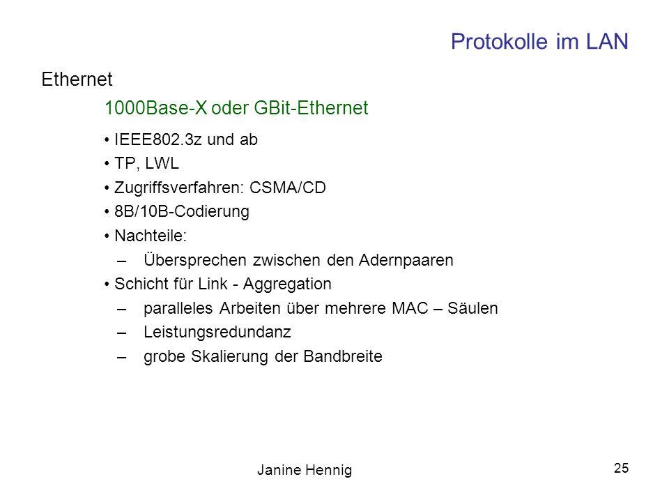 Janine Hennig 25 Protokolle im LAN 1000Base-X oder GBit-Ethernet IEEE802.3z und ab TP, LWL Zugriffsverfahren: CSMA/CD 8B/10B-Codierung Nachteile: –Übe
