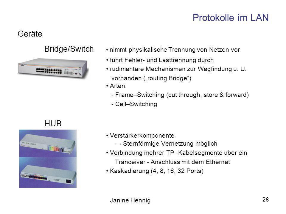 Janine Hennig 28 Protokolle im LAN Bridge/Switch nimmt physikalische Trennung von Netzen vor führt Fehler- und Lasttrennung durch rudimentäre Mechanis
