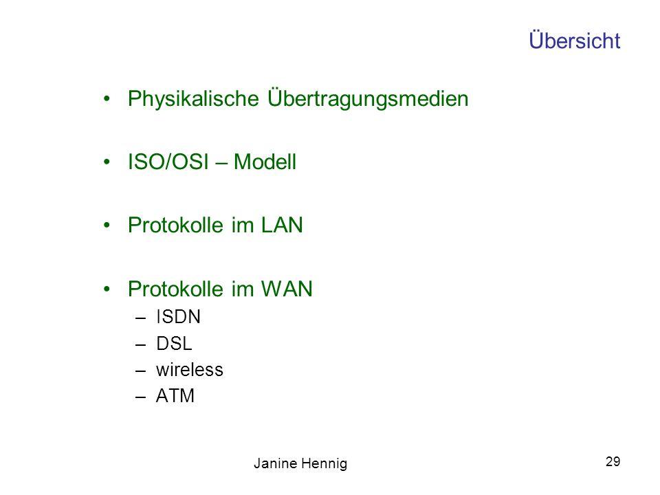 Janine Hennig 29 Übersicht Physikalische Übertragungsmedien ISO/OSI – Modell Protokolle im LAN Protokolle im WAN –ISDN –DSL –wireless –ATM