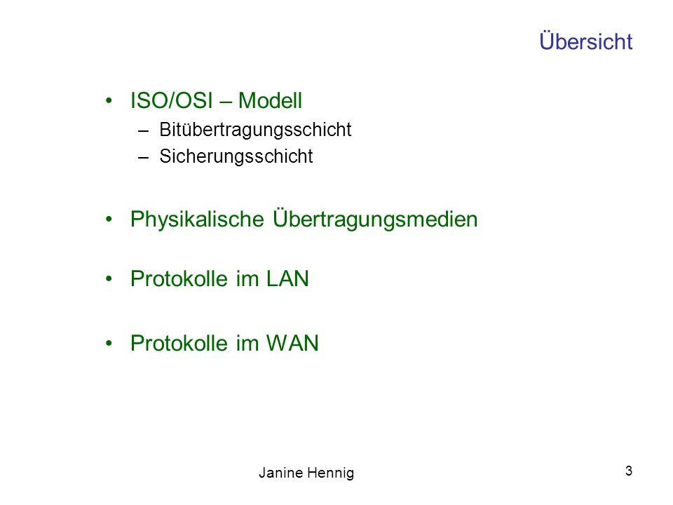 Janine Hennig 3 Übersicht ISO/OSI – Modell –Bitübertragungsschicht –Sicherungsschicht Physikalische Übertragungsmedien Protokolle im LAN Protokolle im