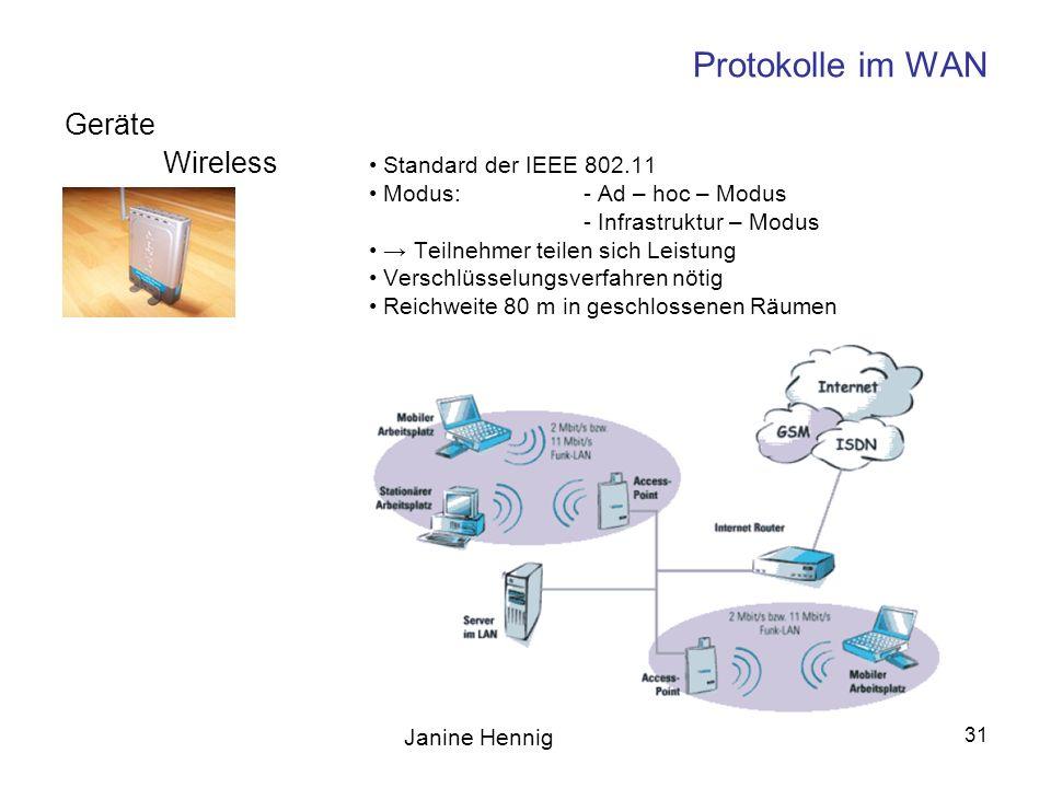 Janine Hennig 31 Protokolle im WAN Geräte Wireless Standard der IEEE 802.11 Modus:- Ad – hoc – Modus - Infrastruktur – Modus Teilnehmer teilen sich Le