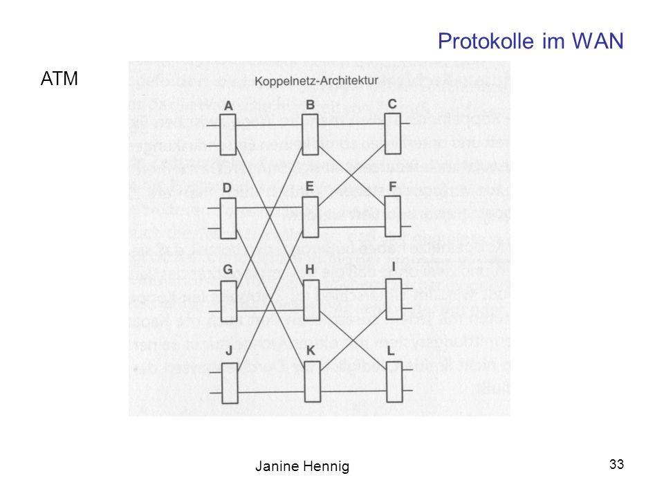 Janine Hennig 33 Protokolle im WAN ATM