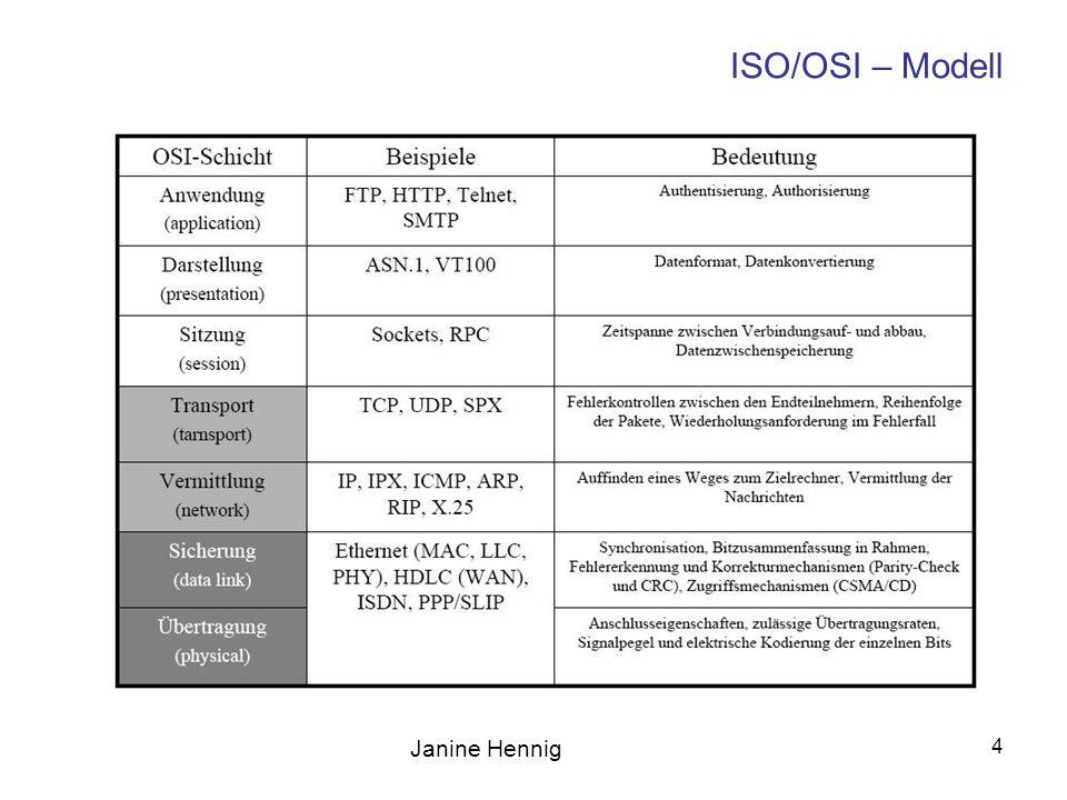 Janine Hennig 4 ISO/OSI – Modell