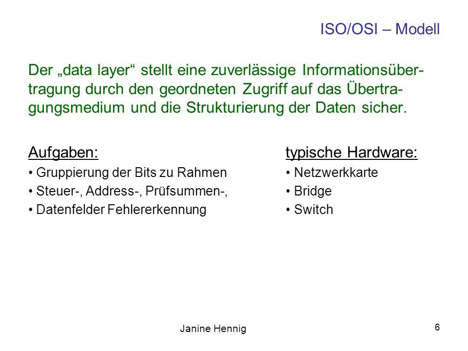 Janine Hennig 6 ISO/OSI – Modell Der data layer stellt eine zuverlässige Informationsüber- tragung durch den geordneten Zugriff auf das Übertra- gungs