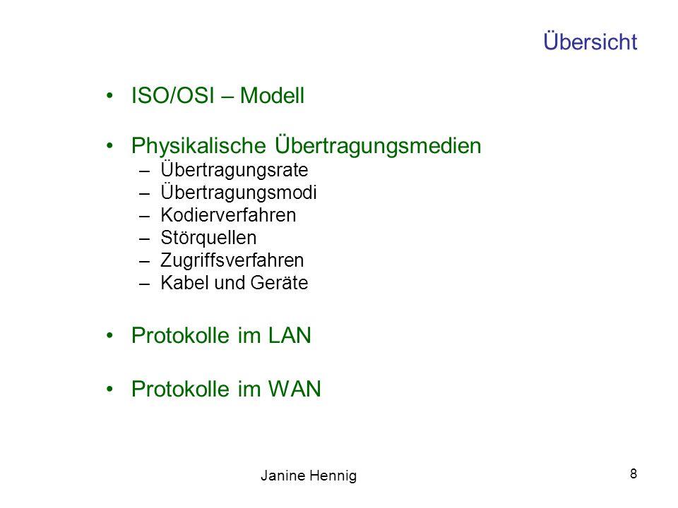 Janine Hennig 8 Übersicht ISO/OSI – Modell Physikalische Übertragungsmedien –Übertragungsrate –Übertragungsmodi –Kodierverfahren –Störquellen –Zugriff