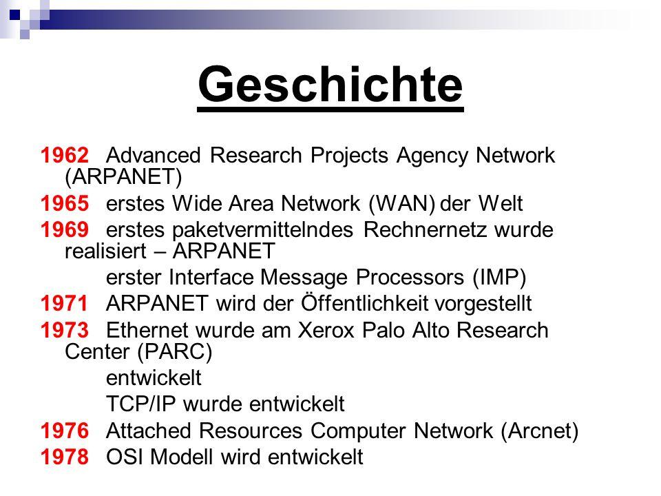 Geschichte 1962Advanced Research Projects Agency Network (ARPANET) 1965erstes Wide Area Network (WAN) der Welt 1969erstes paketvermittelndes Rechnerne