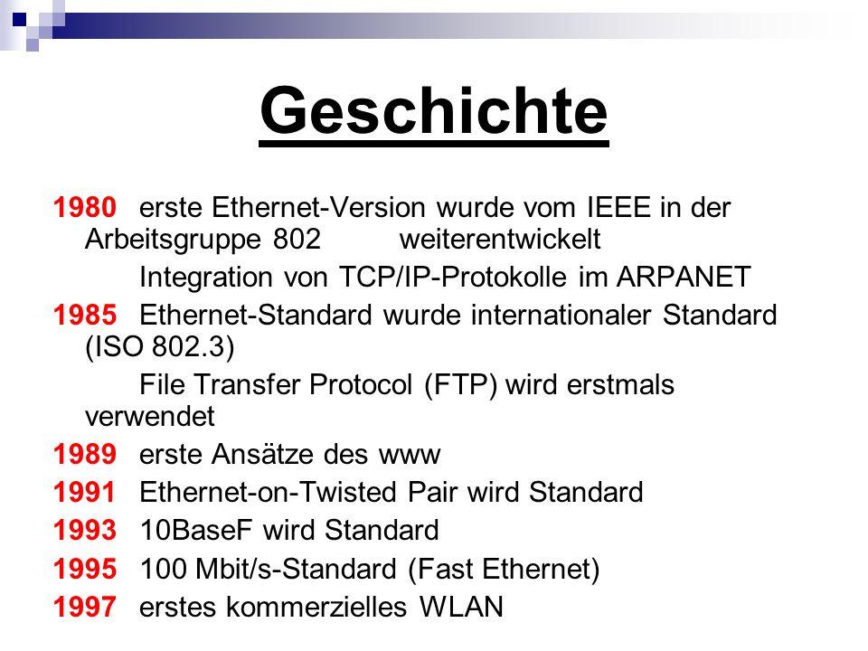 Geschichte 1980erste Ethernet-Version wurde vom IEEE in der Arbeitsgruppe 802 weiterentwickelt Integration von TCP/IP-Protokolle im ARPANET 1985Ethern