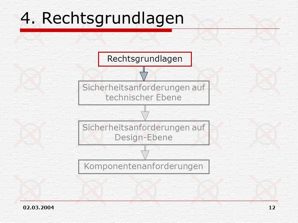 02.03.200412 4. Rechtsgrundlagen Rechtsgrundlagen Sicherheitsanforderungen auf technischer Ebene Sicherheitsanforderungen auf Design-Ebene Komponenten