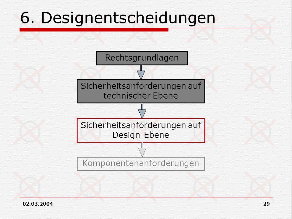 02.03.200429 6. Designentscheidungen Rechtsgrundlagen Sicherheitsanforderungen auf technischer Ebene Sicherheitsanforderungen auf Design-Ebene Kompone