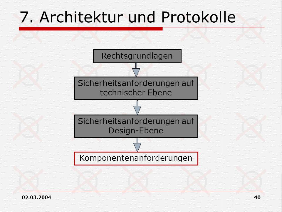 02.03.200440 7. Architektur und Protokolle Rechtsgrundlagen Sicherheitsanforderungen auf technischer Ebene Sicherheitsanforderungen auf Design-Ebene K