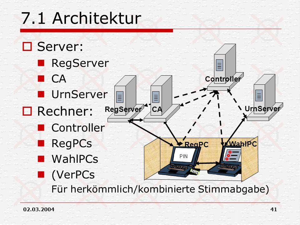 02.03.200441 7.1 Architektur Server: RegServer CA UrnServer Rechner: Controller RegPCs WahlPCs (VerPCs Für herkömmlich/kombinierte Stimmabgabe)