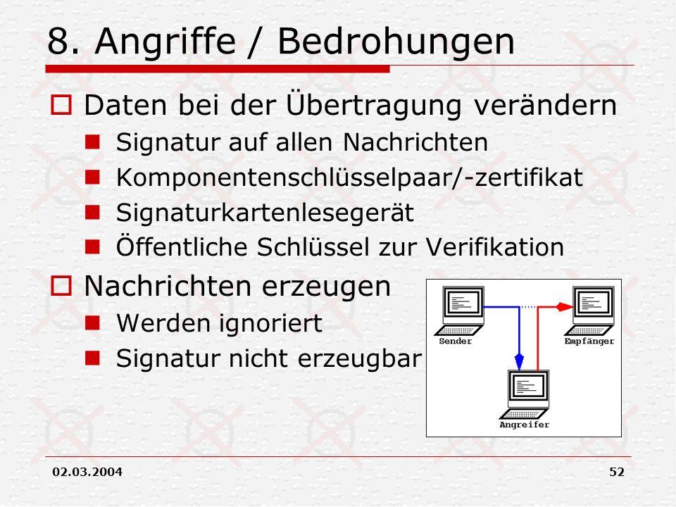 02.03.200452 8. Angriffe / Bedrohungen Daten bei der Übertragung verändern Signatur auf allen Nachrichten Komponentenschlüsselpaar/-zertifikat Signatu