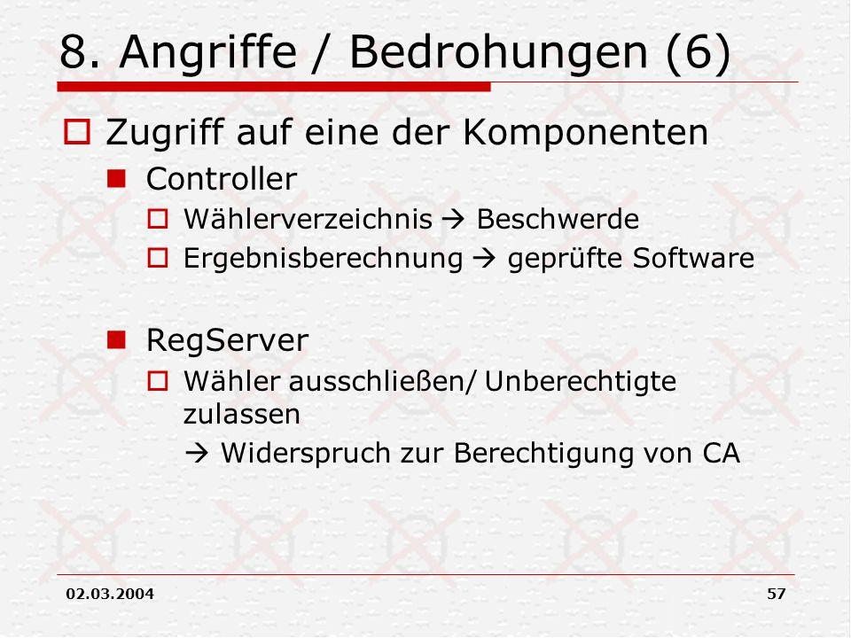 02.03.200457 8. Angriffe / Bedrohungen (6) Zugriff auf eine der Komponenten Controller Wählerverzeichnis Beschwerde Ergebnisberechnung geprüfte Softwa