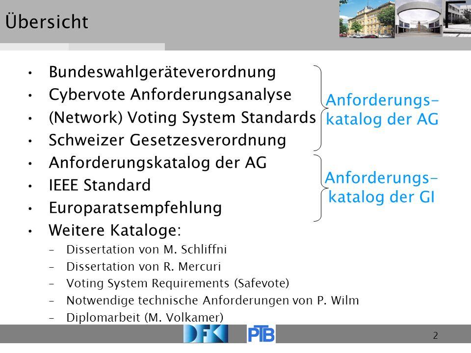 2Übersicht Bundeswahlgeräteverordnung Cybervote Anforderungsanalyse (Network) Voting System Standards Schweizer Gesetzesverordnung Anforderungskatalog