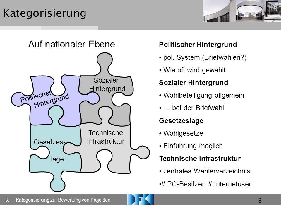 9Kategorisierung Auf nationaler Ebene Technische Infrastruktur Sozialer Hintergrund Gesetzes- lage Politischer Hintergrund Auf Pojektebene Projektüberblick Ort der Stimmabgabe.