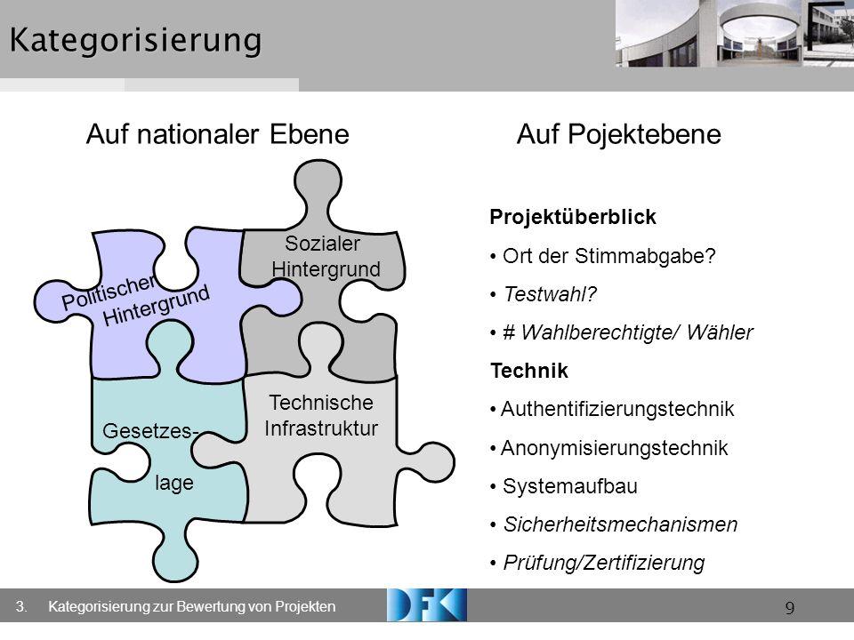 9Kategorisierung Auf nationaler Ebene Technische Infrastruktur Sozialer Hintergrund Gesetzes- lage Politischer Hintergrund Auf Pojektebene Projektüber